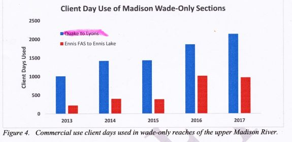 client_wade_use